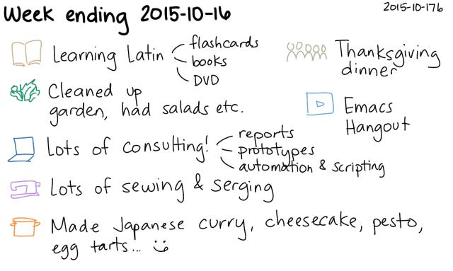 2015-10-17b Week ending 2015-10-16 -- index card #journal #weekly