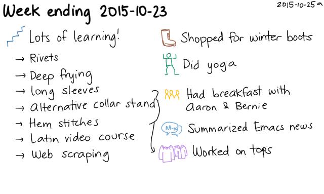 2015-10-25a Week ending 2015-10-23 -- index card #journal #weekly