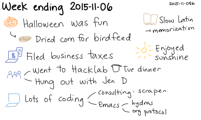 2015-11-08b Week ending 2015-11-06 -- index card #journal #weekly