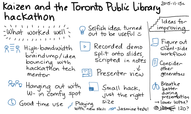 2015-11-15c Kaizen and the Toronto Public Library hackathon -- index card #tpl #hackathon #kaizen #improvement