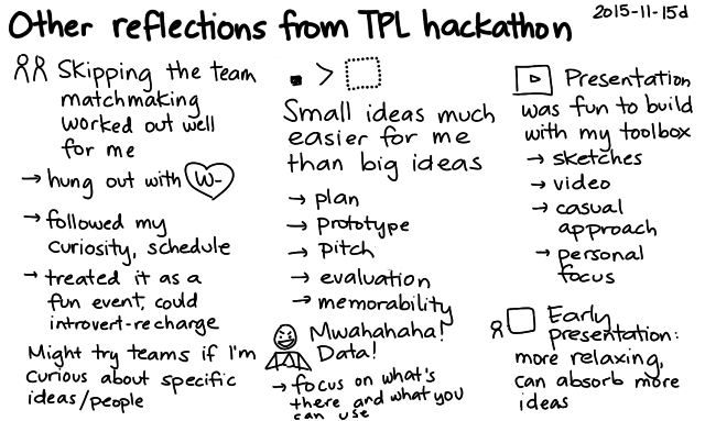 2015-11-15d Other reflections from TPL hackathon -- index card #tpl #hackathon #introversion #prototyping #presenting