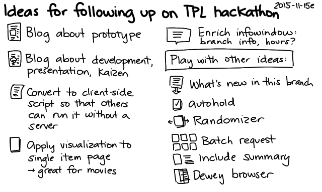 2015-11-15e Ideas for following up on TPL hackathon -- index card #prototyping #tpl #hackathon