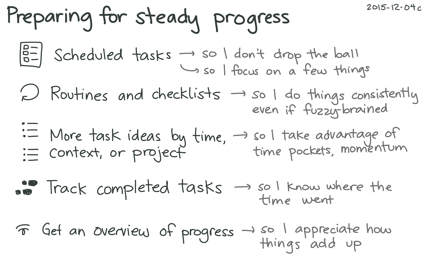 Finding emacs lisp code 2015 12 04c preparing for steady progress index card productivity fandeluxe Image collections