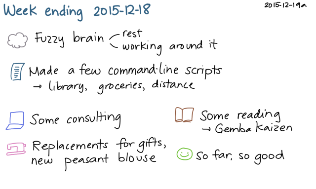 2015-12-19a Week ending 2015-12-18 -- index card #journal #weekly