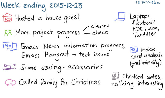 2015-12-26a Week ending 2015-12-25 -- index card #journal #weekly