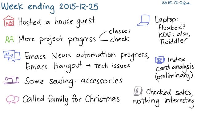 2015-12-26a Week ending 2015-12-25 -- index card #journal #weekly
