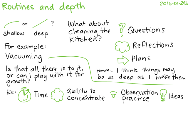 2016-01-29b Routines and depth -- index card #learning #perspective #routines