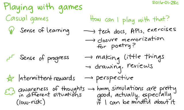 2016-01-28c Playing with games -- index card #games