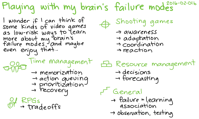 2016-02-01b Playing with my brain's failure modes -- index card #gaming