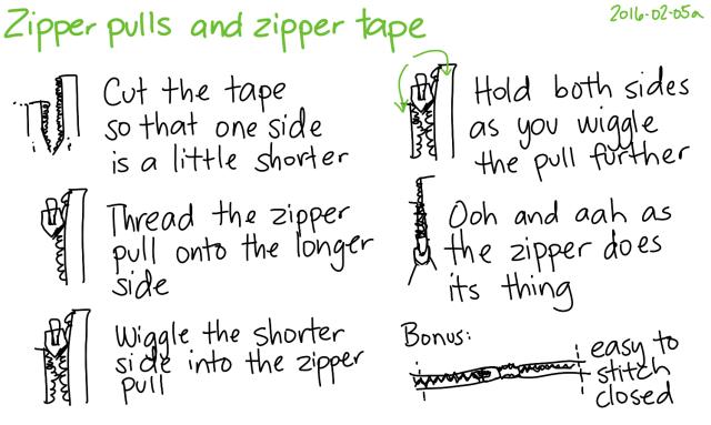2016-02-05a Zipper pulls and zipper tape -- index card #sewing