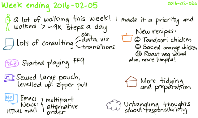 2016-02-06a Week ending 2016-02-05 -- index card #journal #weekly
