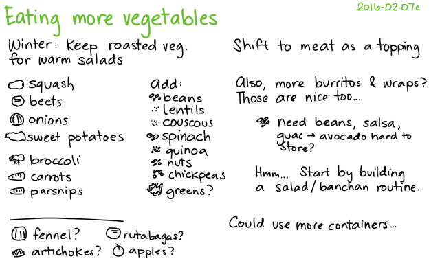 2016-02-07c Eating more vegetables -- index card #cooking #vegetables