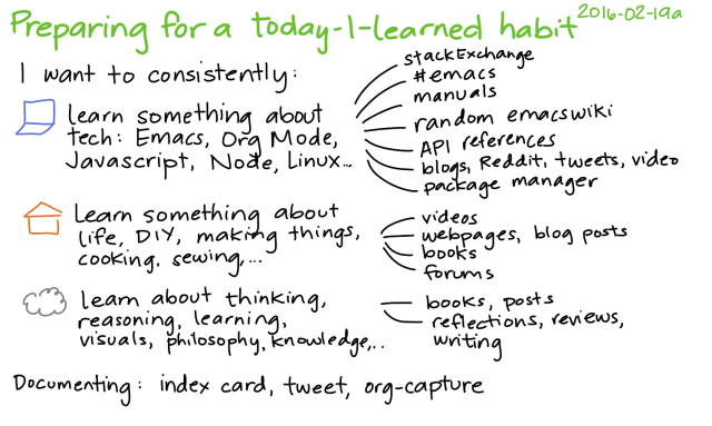 2016-02-19a Preparing for a today-I-learned habit -- index card #til #learning