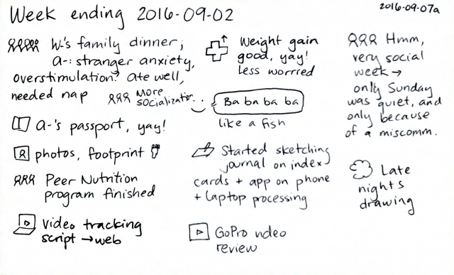 2016-09-07a Week ending 2016-09-02 -- index card #journal #weekly