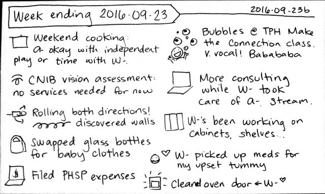 2016-09-23b-week-ending-2016-09-23-weekly-journal