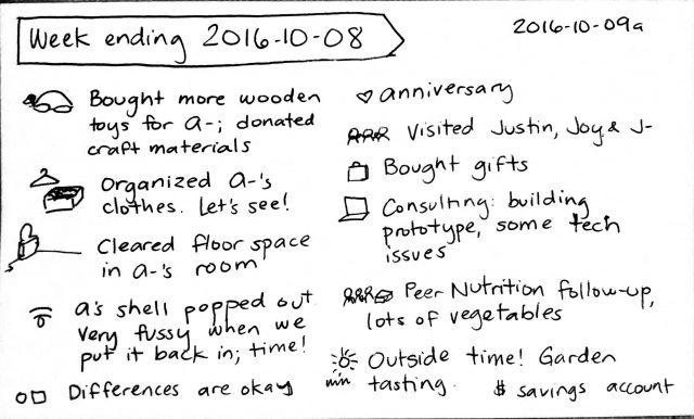 2016-10-09a-week-ending-2016-10-08-weekly-journal-review