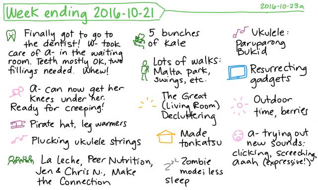 2016-10-23a-week-ending-2016-10-21-weekly-journal-review