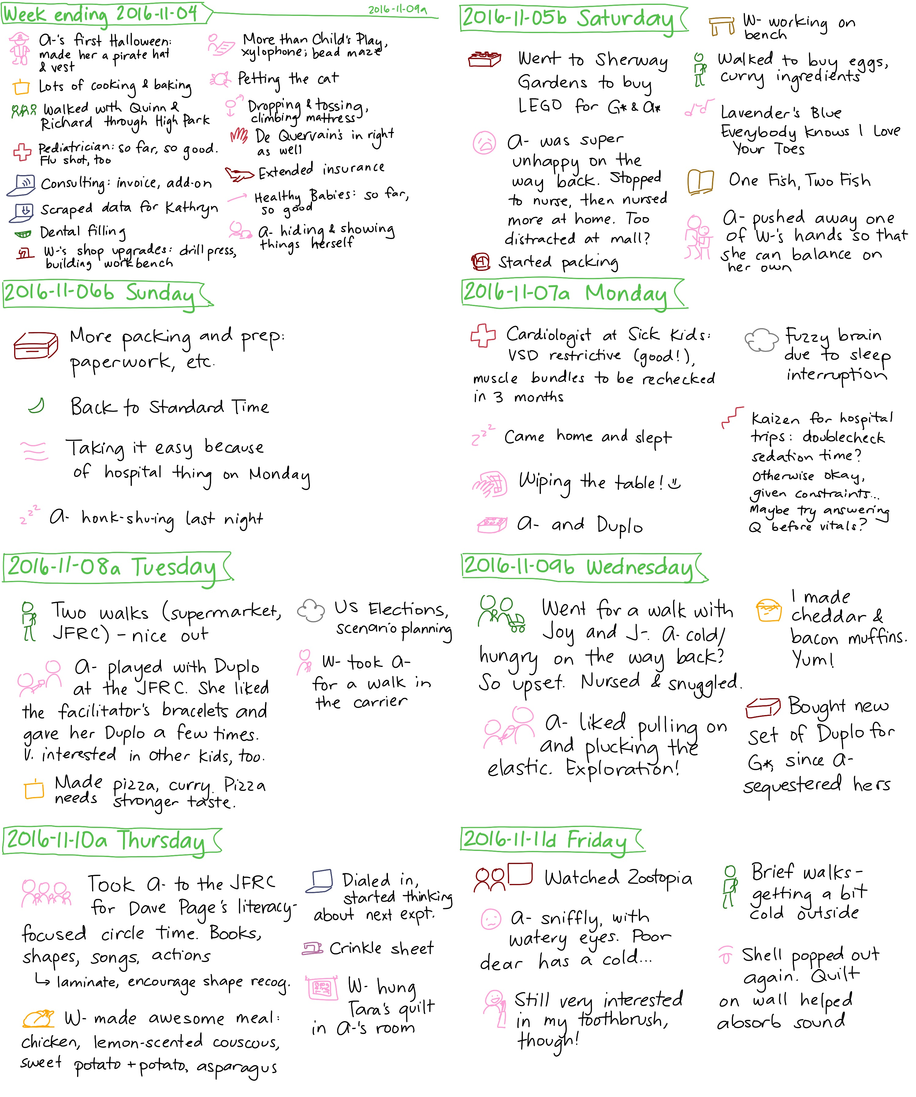 Blogging as an educator