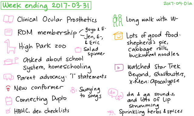 Improving how I organize notes with Org Mode